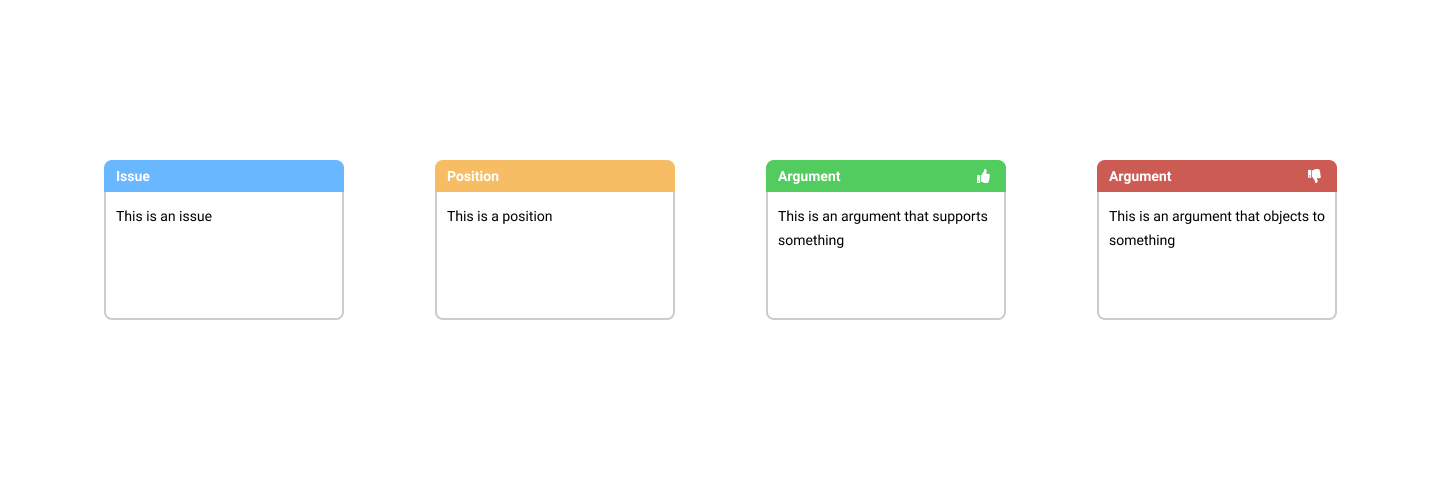 Types of cards explained visually. From left to right: Issue, Position, Argument (Supports to), Argument (Objects to)